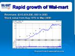 rapid growth of wal mart