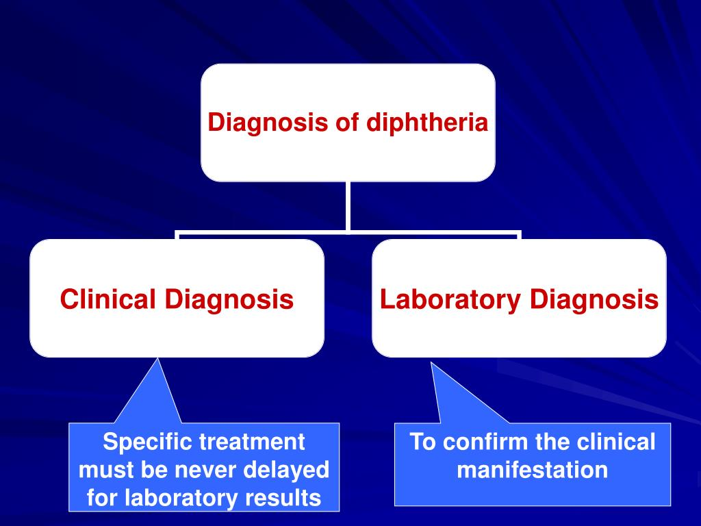 Specific treatment must be never delayed for laboratory results