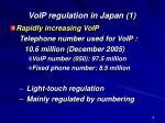 voip regulation in japan 1
