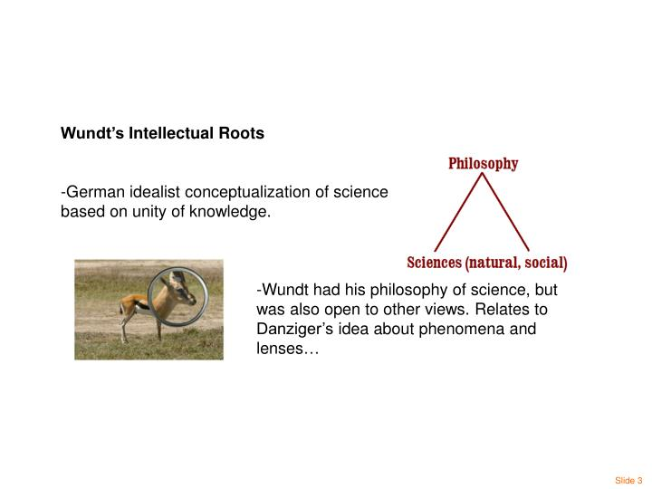 Wundt's Intellectual Roots