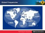global frequencies