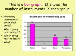 this is a bar graph it shows the number of instruments in each group