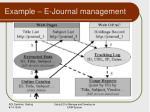example e journal management