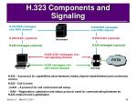 h 323 components and signaling