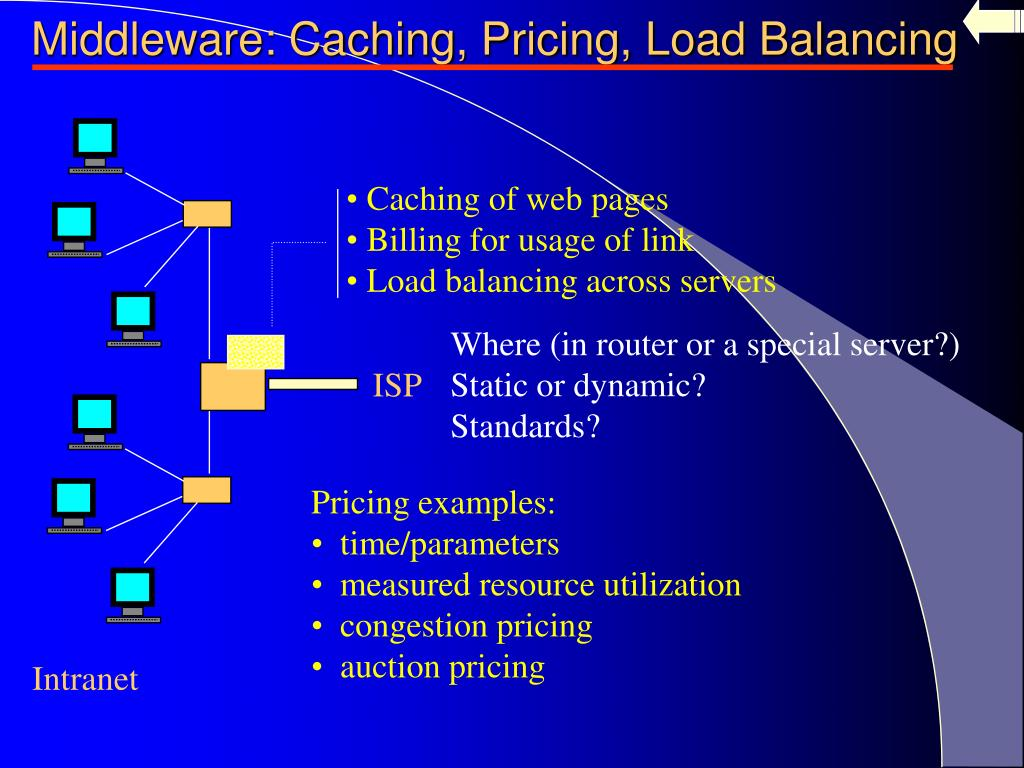 Caching of web pages
