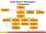 audit tools techniques frameworks