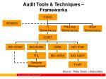 audit tools techniques frameworks
