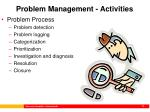 problem management activities23
