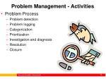 problem management activities23