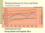 planting density by year and state average across traits