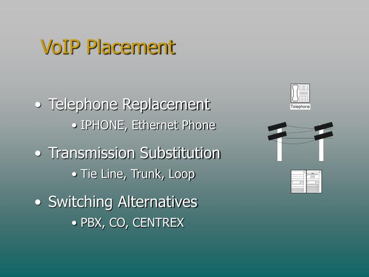 Voip placement