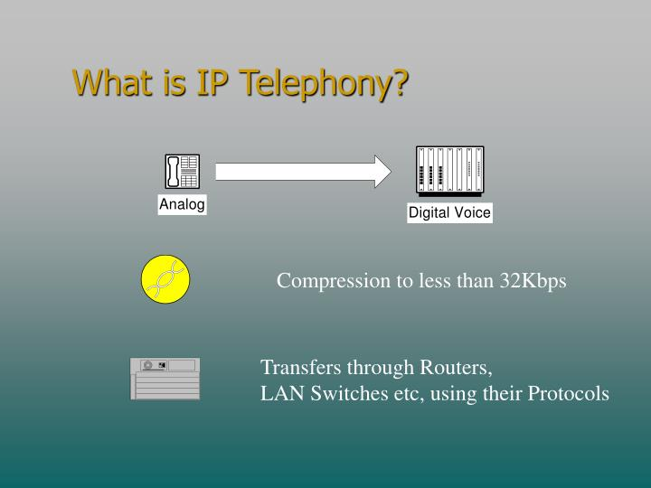 What is ip telephony