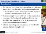 the internal marketing process