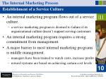 the internal marketing process13