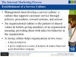 the internal marketing process15