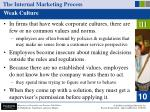 the internal marketing process18