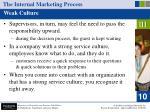 the internal marketing process19