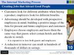the internal marketing process27