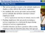 the internal marketing process28