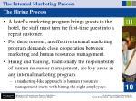 the internal marketing process31