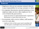 the internal marketing process32