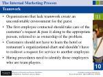 the internal marketing process33