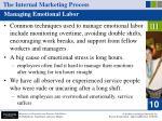 the internal marketing process42