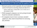 the internal marketing process44