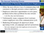 the internal marketing process45