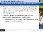 the internal marketing process47