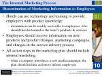 the internal marketing process49