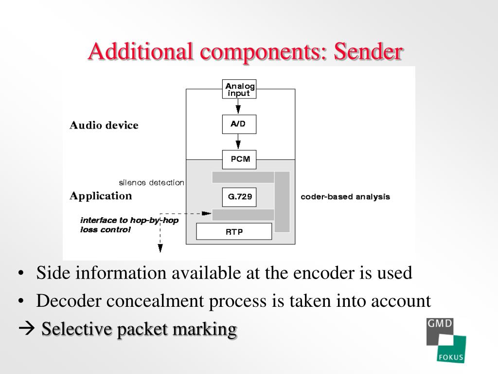 Additional components: Sender