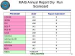 mais annual report dry run scorecard1