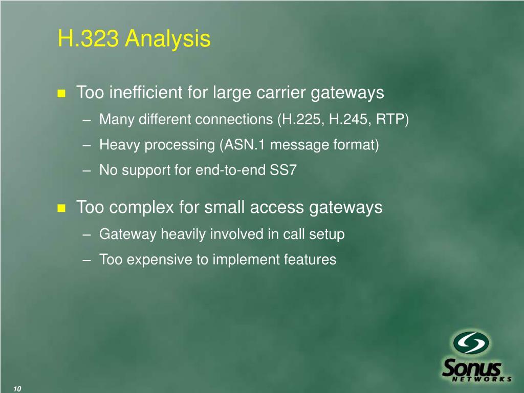 H.323 Analysis