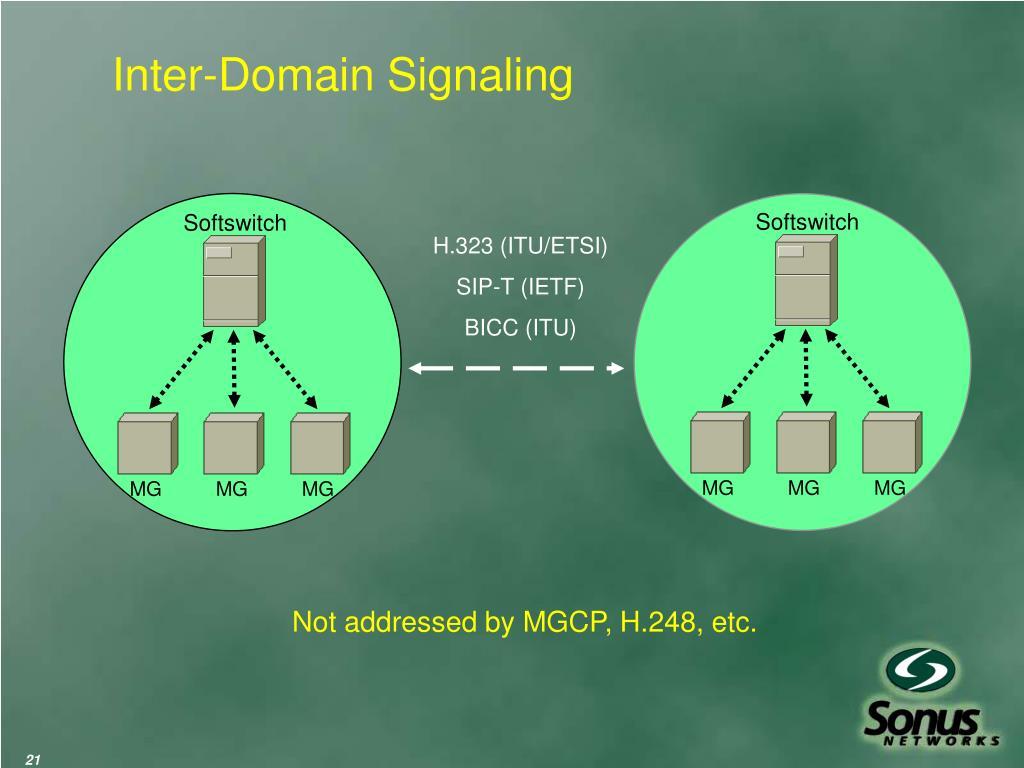 Inter-Domain Signaling