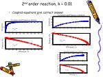 2 nd order reaction k 0 01