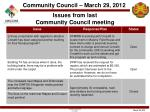 issues from last community council meeting