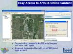 easy access to arcgis online content