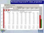 revised improved k class projection29