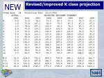 revised improved k class projection35