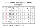 calculations for empirical bayes estimates