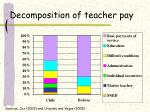 decomposition of teacher pay