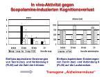 in vivo aktivit t gegen s copolamine induzierten kognitionsverlust