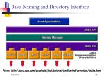 java naming and directory interface1