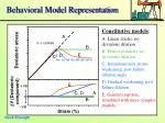 behavioral model representation