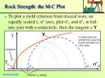 rock strength the m c plot