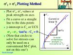 s 1 s 3 plotting method