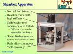 shearbox apparatus