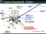 types of spacecraft galileo
