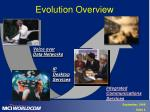 evolution overview